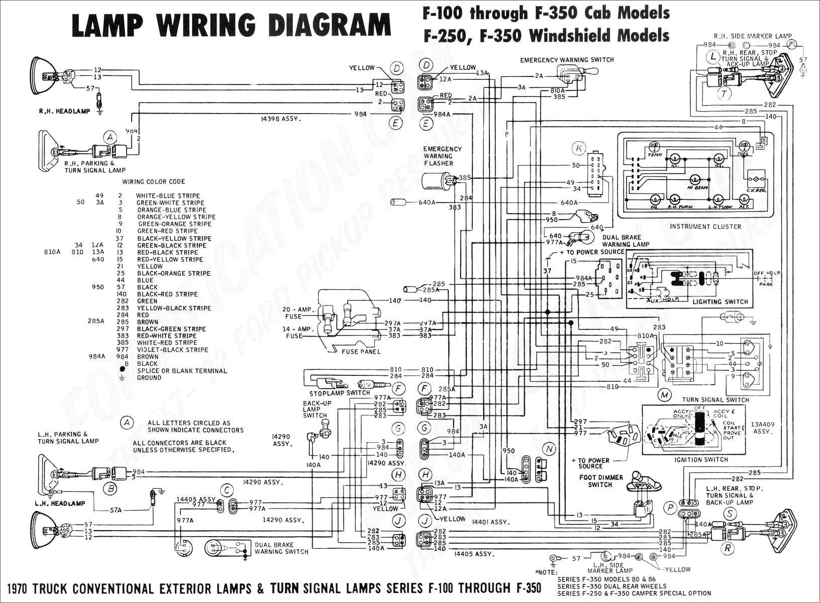 Kohler Engine Wiring Harness