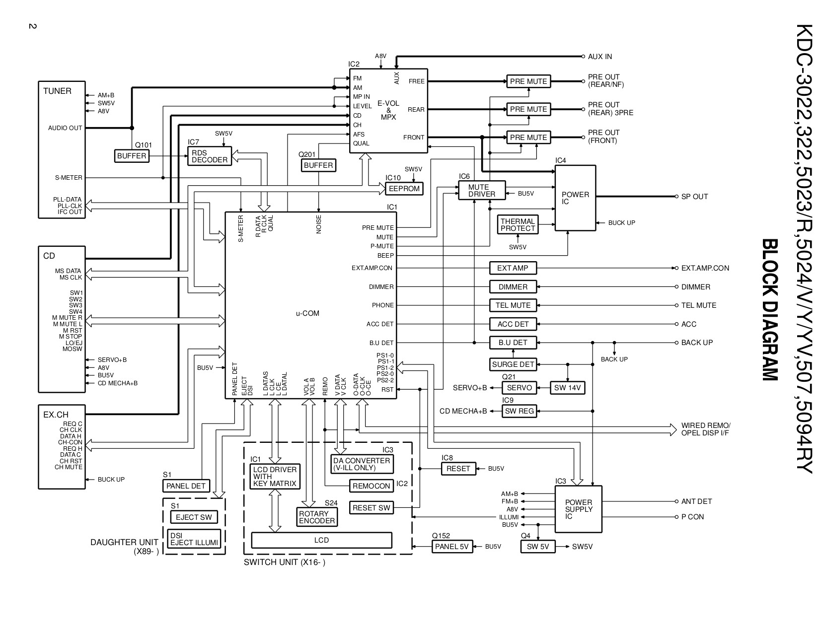 Kdc 255u Wiring Diagram