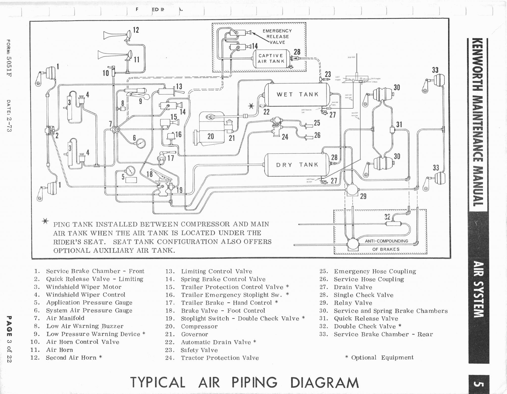Kenworth Air Brake System Diagram Freightliner Air Brake