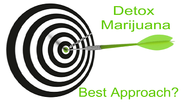 Detox Marijuana-What is the Best Approach for You?