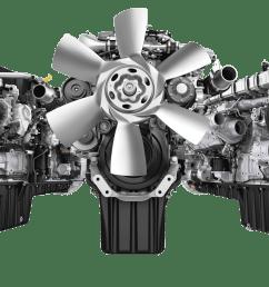 detroit engines trinity image  [ 3000 x 1687 Pixel ]