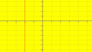 Rrjet koordinativ. x=2