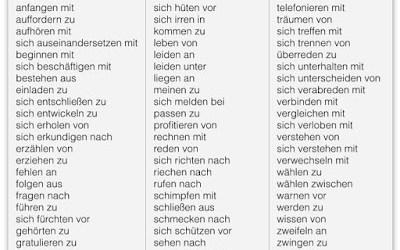 200 فعل مع احرف الجر باللغة الالمانية verben mit präpositionen