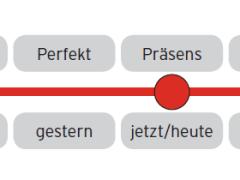 78777774 - Zeitformen