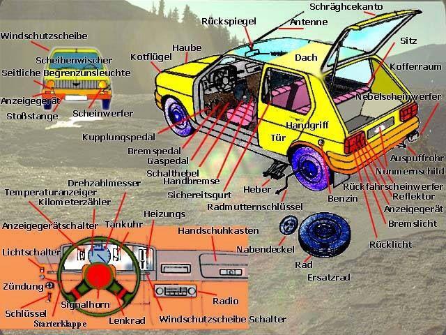 Autoteile - Deutsch-Viel Spass