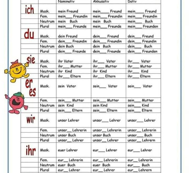 Nett Possessivpronomen Einer Tabelle Grad 1 Zeitgenössisch ...