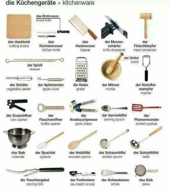 die Küchengeräte - Deutsch-Viel Spass