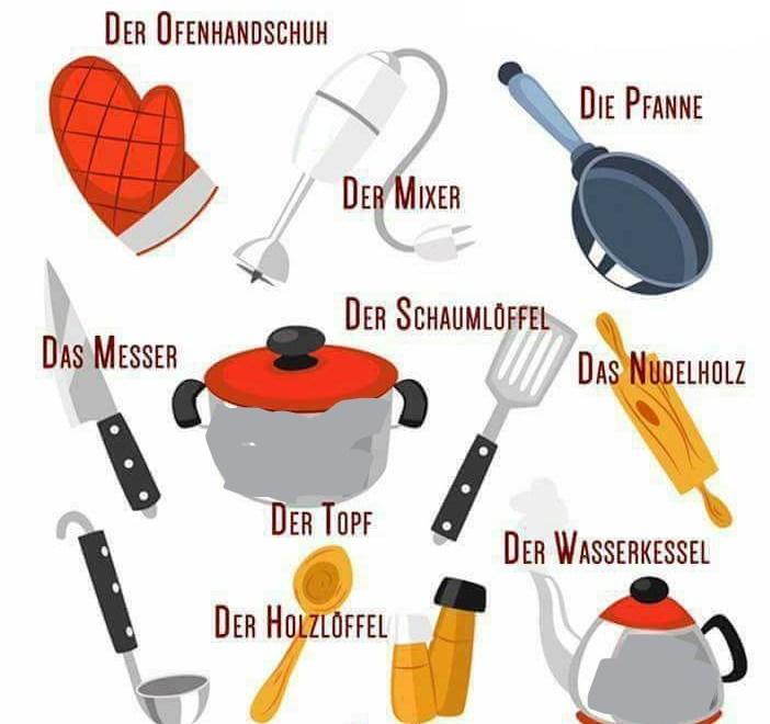 Schön Küchengeräte Liste Bilder - Innenarchitektur Kollektion ...