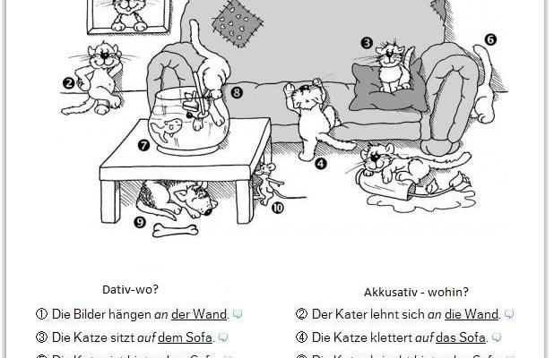 0252544d32e535880e509e2465eeba35 learning german german language - Dativ - wo?, Akkusativ - wohin?