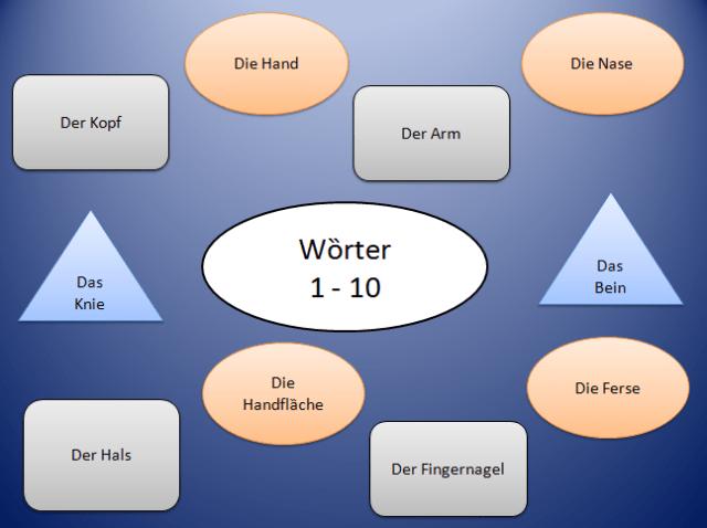 1 300x224 - Wörter (1-10)