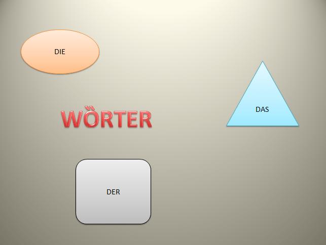RTFUZGIĐ - Wörter (11-20)
