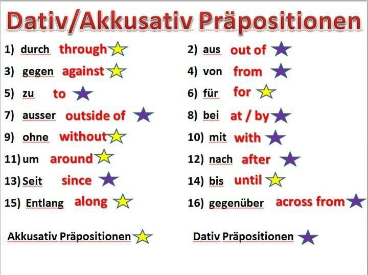 Dativ Akkusativ Pr Positionen Deutsch Viel Spass
