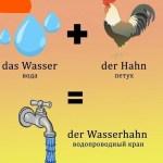das  Wasser + der  Hahn=?