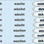 Refleksivni  glagoli