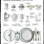 das Geschirr und  das  Besteck