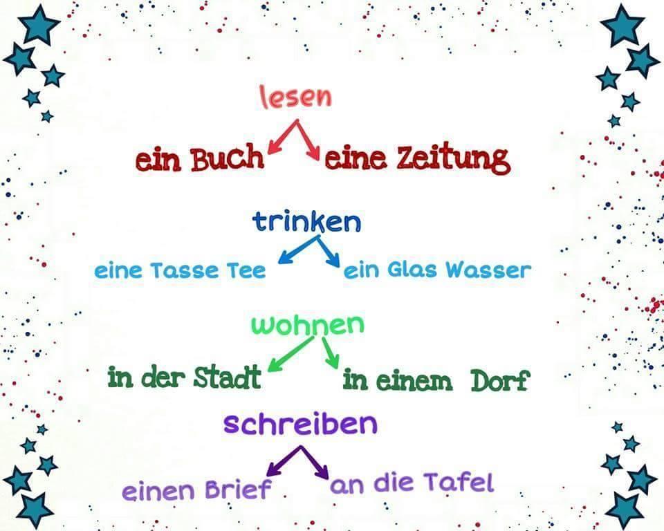 Verben(lesen,trinken,wohnen,schreiben)