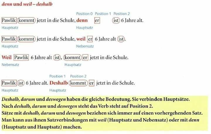 DENN UND WEIL/DESHALB