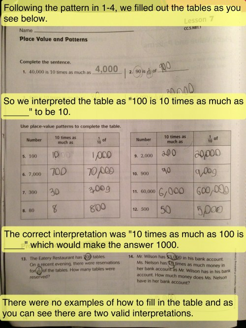 small resolution of What Is Your Experience With Common Core Math?   deutsch29: Mercedes  Schneider's Blog