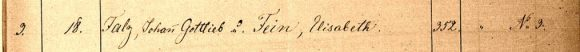 falz-fein_1836