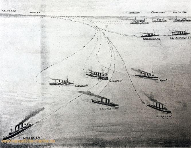 Seeschlacht bei den Falklandinseln