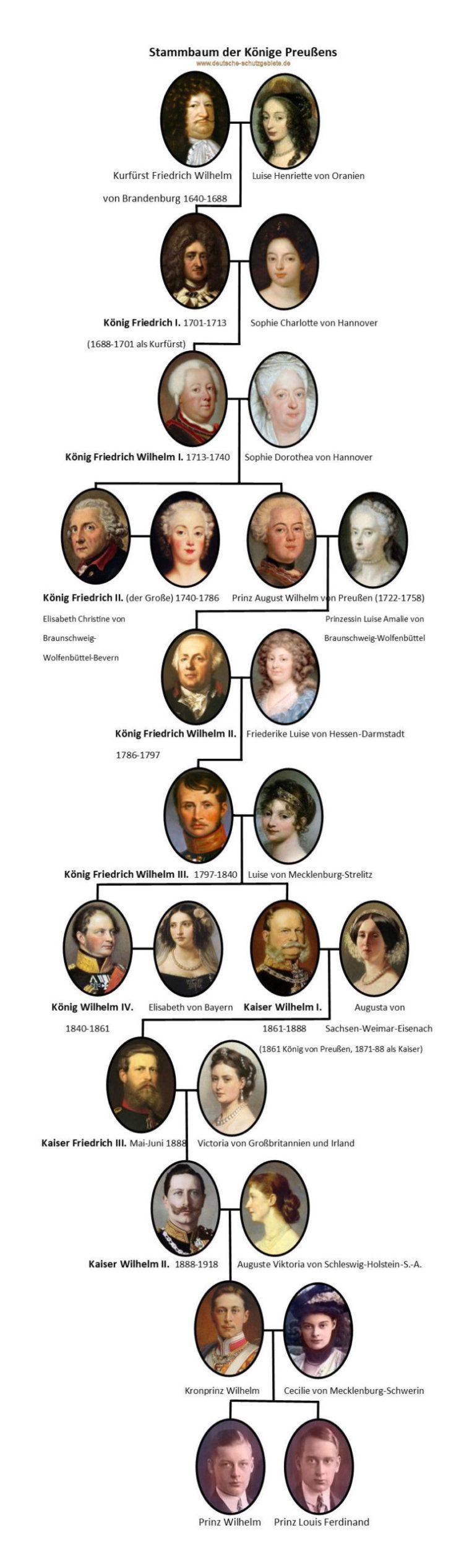 Stammbaum der Könige Preußens