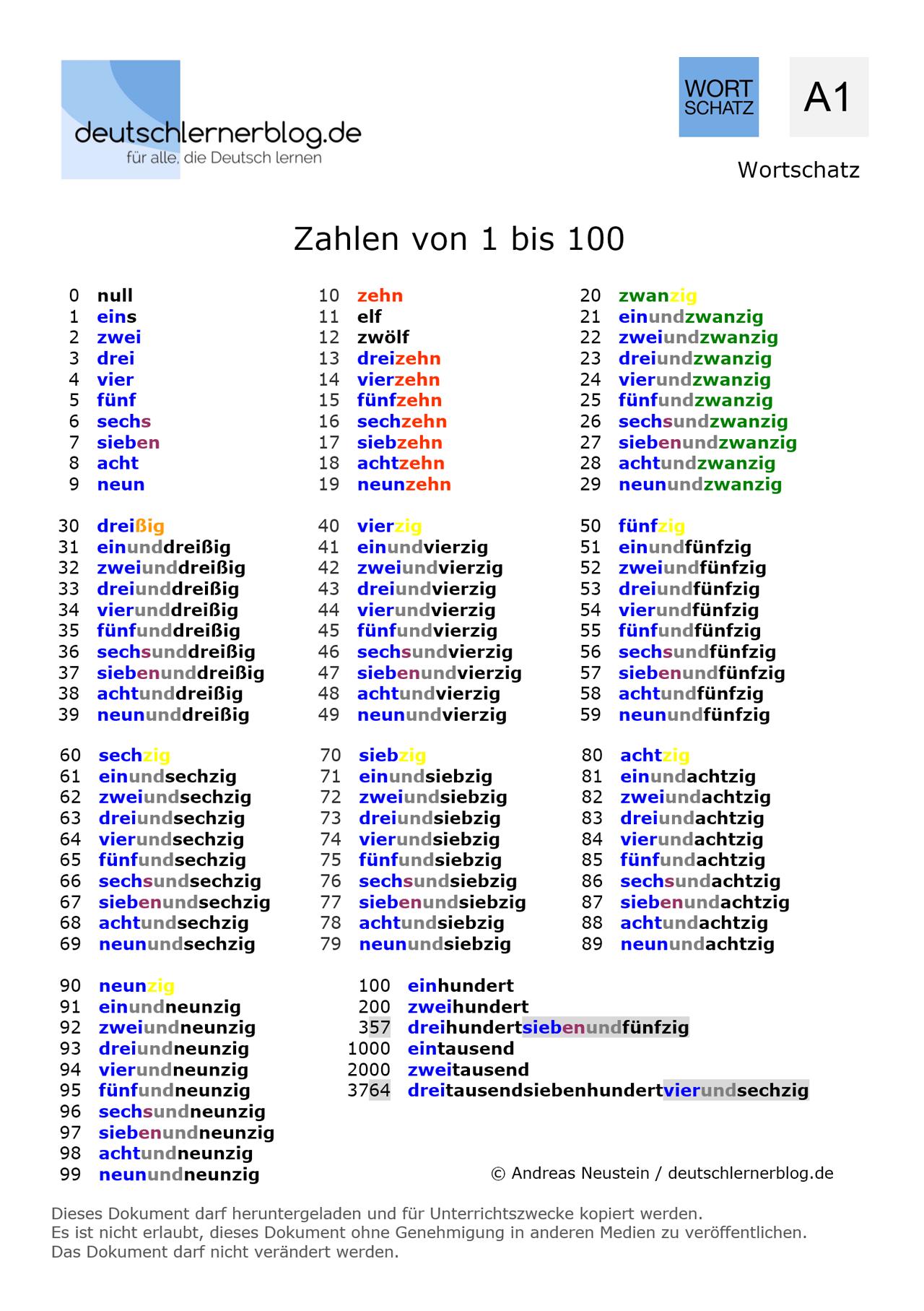 Deutsche Zahlen von 1 bis 100 lernen  Deutsch lernen A1