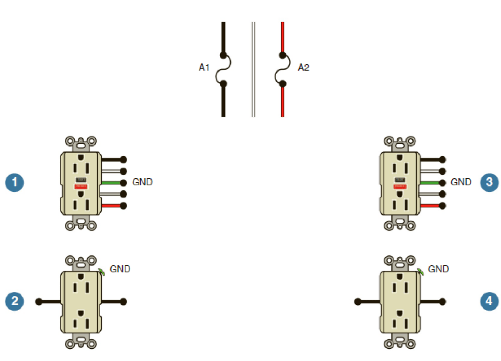 medium resolution of circuit a1 supplies gfci receptacles and circuit a2 supplies gfci receptacles and receptacles and are feed through type