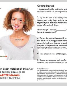 also eft tapping chart hub boise natural health clinic rh devisenaturalhealth