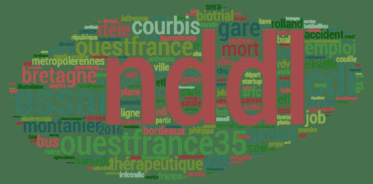 Nuage-mots