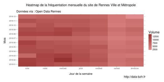 Heatmap visites site de Rennes Métropole