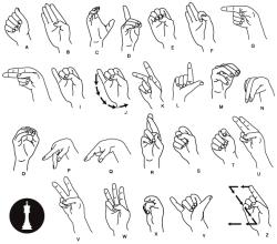 Hand Gesture Free Vector