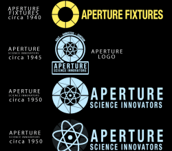 Vector Aperture Logo Design