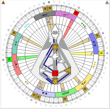 Full Moon July 2012 Human Design Transit Chart