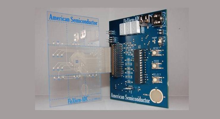 3d Printing Electronic Circuits