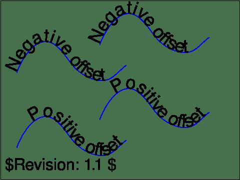 SVG 1.1 2nd Edition Test ( ): text-path-02-b.svg