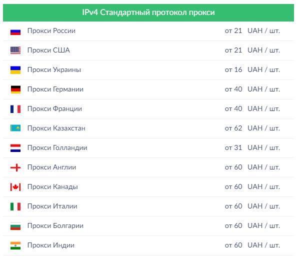 proxy seller price - Прокси для Telegram — подбор, настройка и применение
