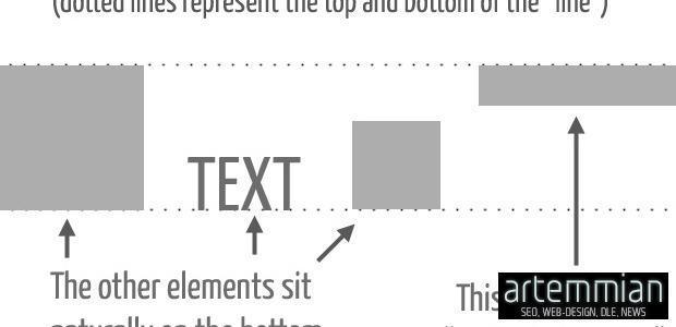 vertical align css - CSS — разбираемся почему не работает vertical-align