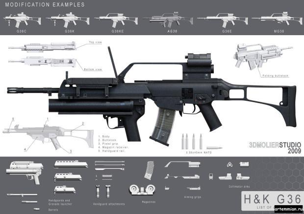 stalker hk g36 620x438 - S.T.A.L.K.E.R. — Shadow of Chernobyl обзор оружия в игре