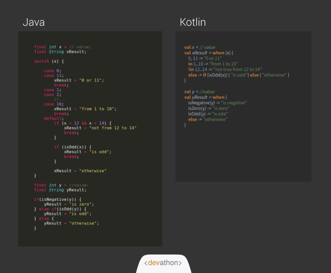 Android programozás Javaban és Kotlinban.