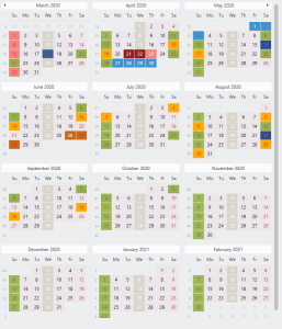 year overview in the calendar