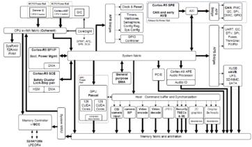 tegra 4 block diagram auto electrical wiring diagram rh wiringdiagramportable herokuapp com