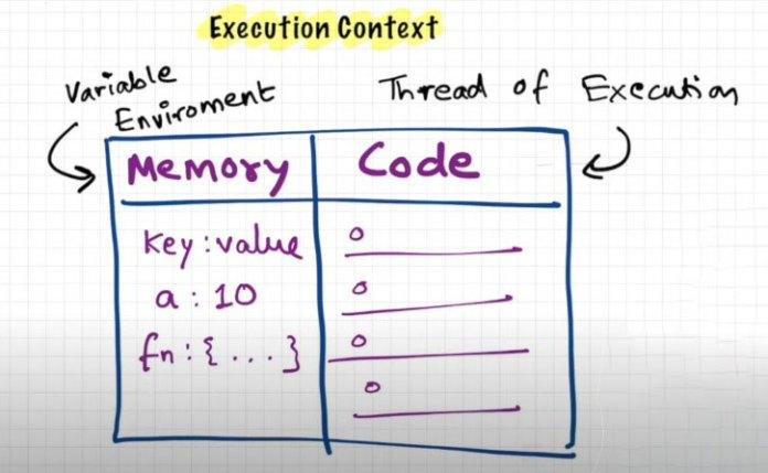 JavaScript's Engine