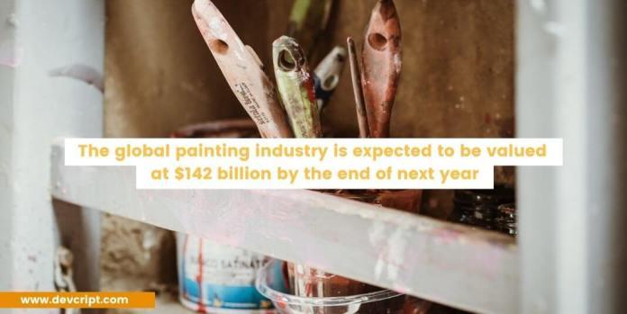 painting business profits