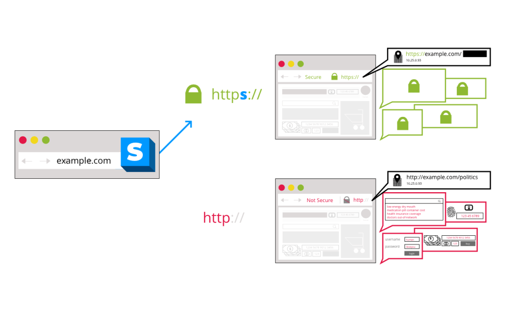 HTTPS Everywhereweb developer extension for firefox