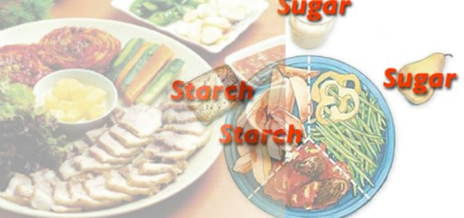 Go for a healthy starch free diet with these starch swaps