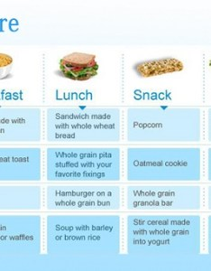 Follow this ideal nutrition meal chart for weight loss and  healthy well toned body also rh deveev