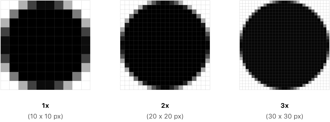 image size and resolution