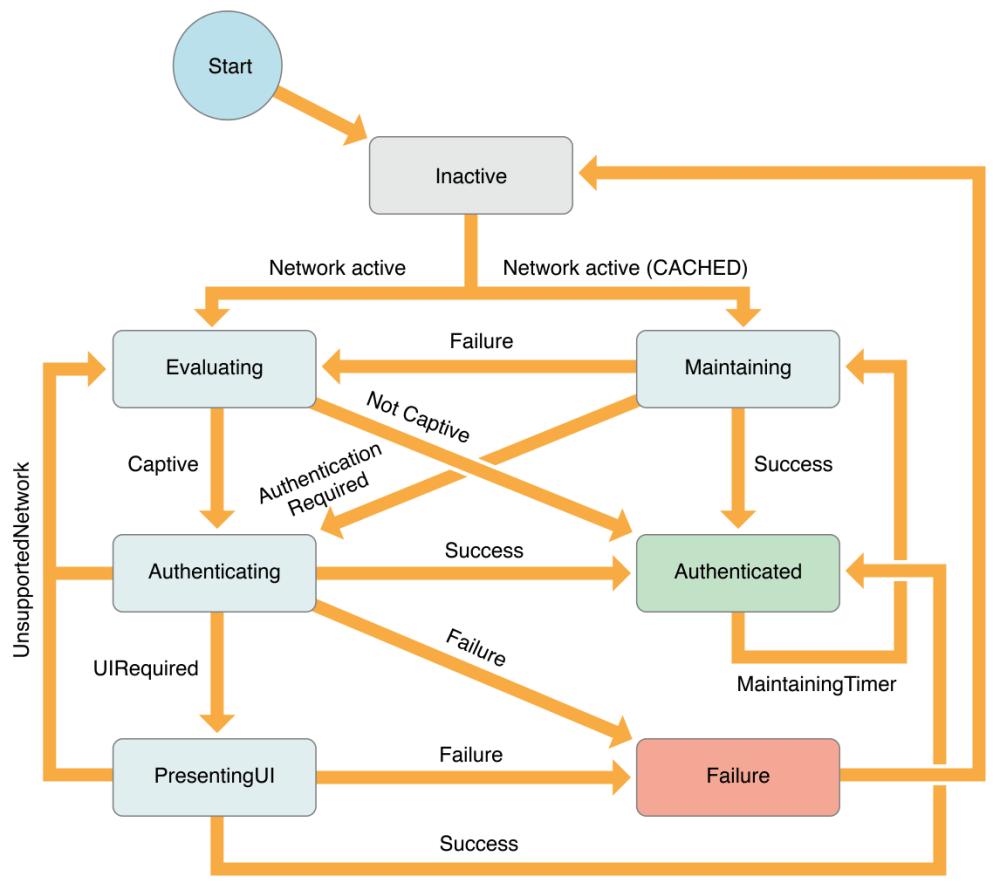 medium resolution of diagram of hotspot