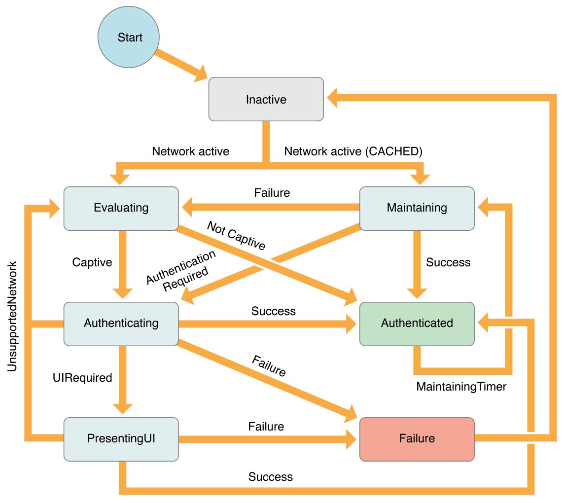 hight resolution of diagram of hotspot
