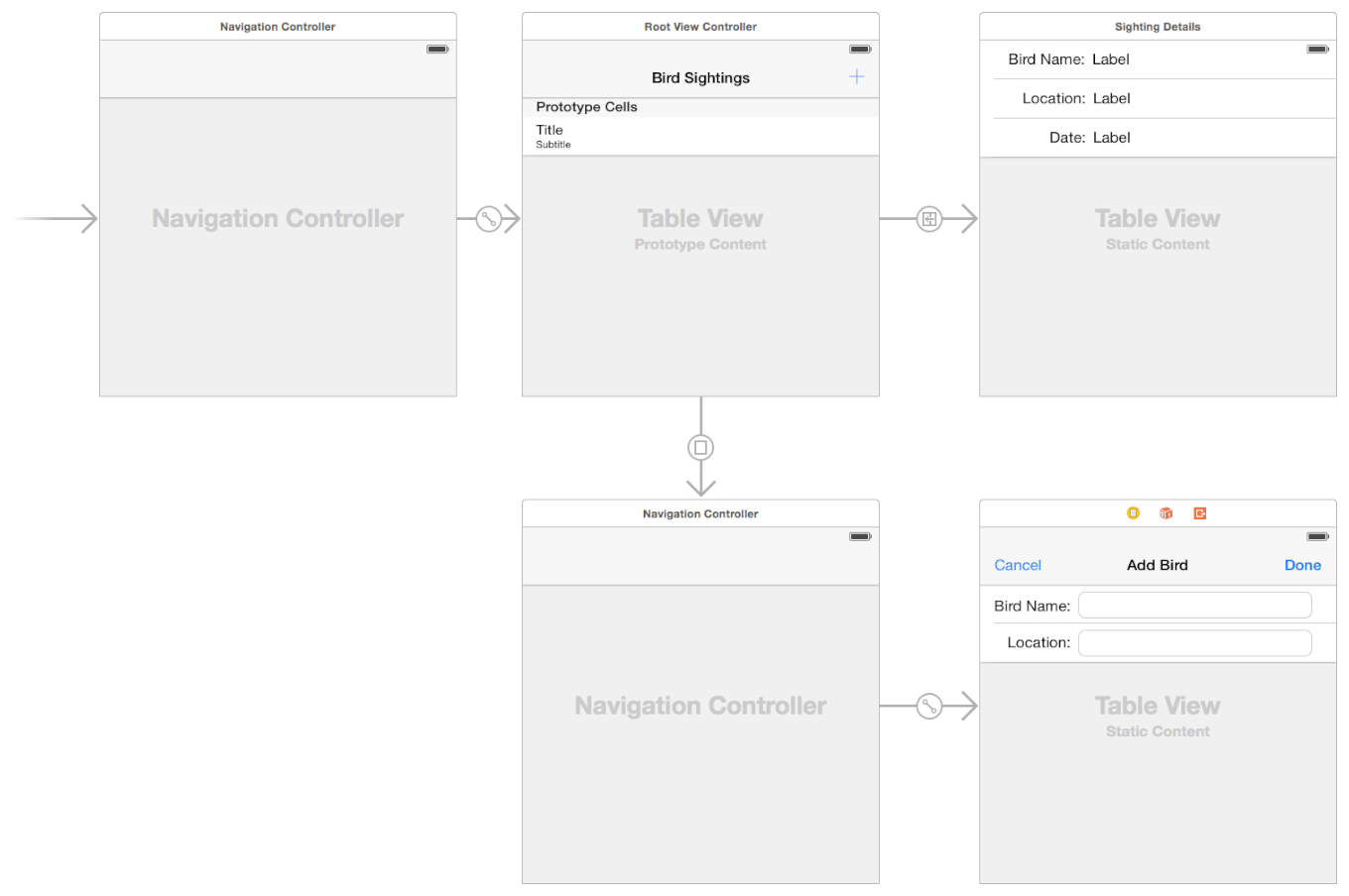 View Controller Programming Guide for iOS: Defining Your